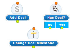 Has Deal Node