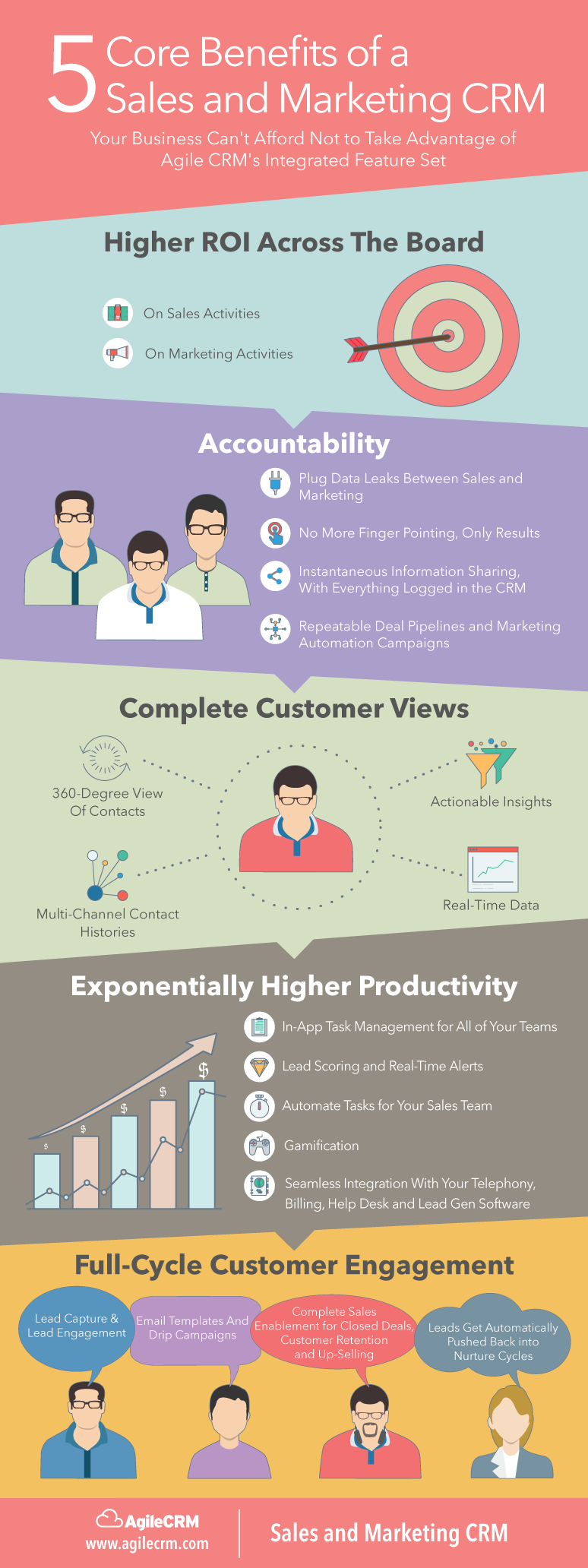 5 Core Benefits of a Sales and Marketing CRM