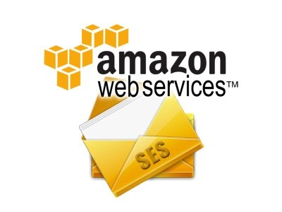 Amazon SES Integration in Agile CRM