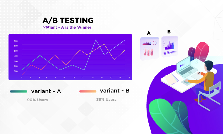 How to use A/B testing to increase conversion rates