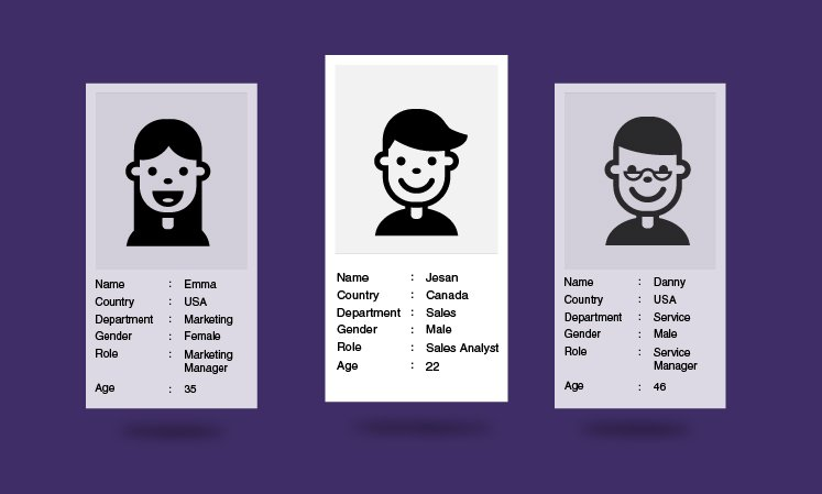 How to create a detailed buyer persona