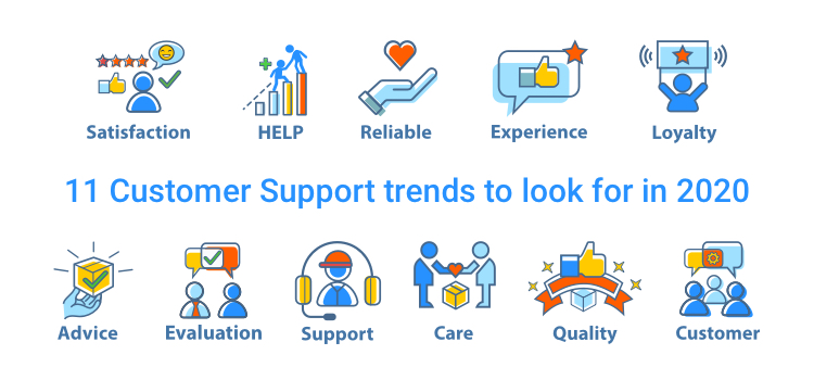 11 Customer Support Trends to Look for in 2020