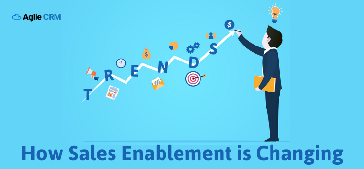How Sales Enablement is Changing: Top 10 Trends