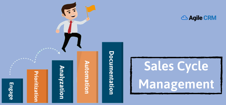 What is Sales Cycle Management and How to Improve it